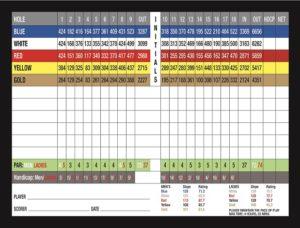 New Scorecard - 2016.jpg1